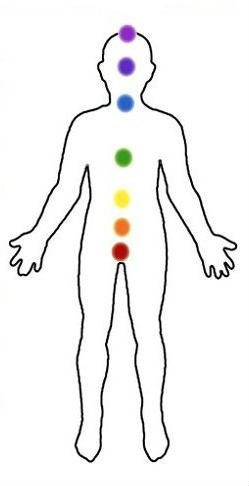 colores de cromoterapia