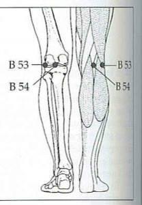 acupresion en las rodillas para el dolor de espalda